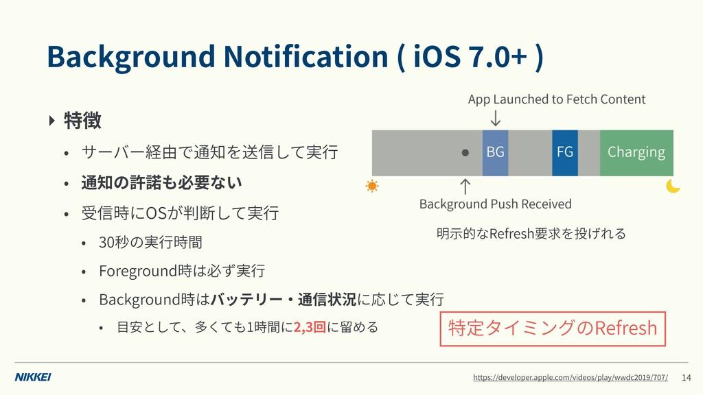 Background Notification ( iOS . + ) ‣ 特徴 • サーバー経...