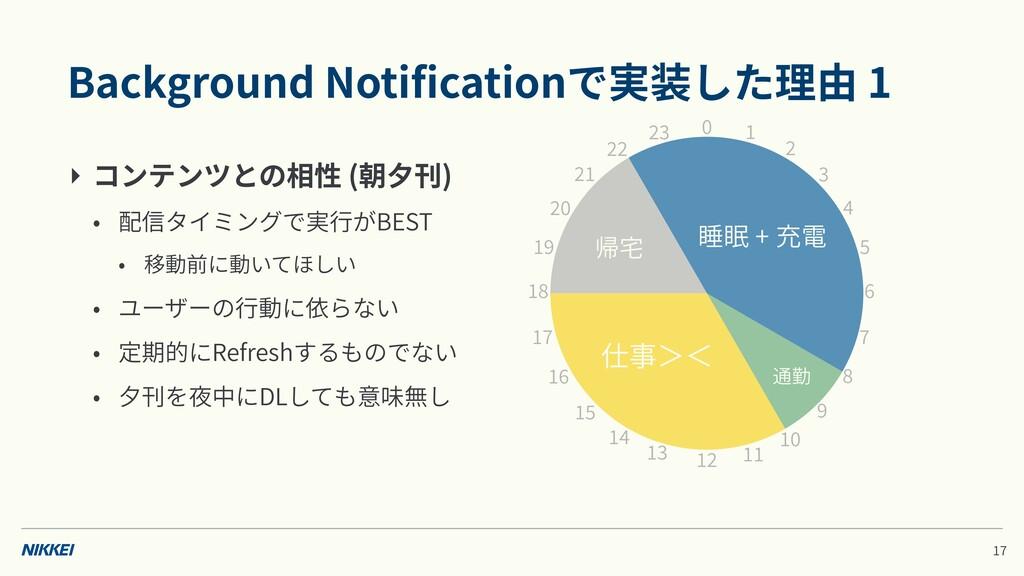 Background Notificationで実装した理由 1 ‣ コンテンツとの相性 (朝⼣...
