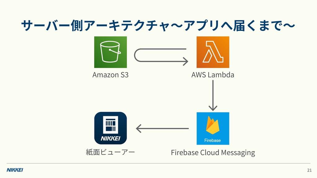 """サーバー側アーキテクチャ〜アプリへ届くまで〜 """"84-BNCEB 'JSFCBTF$MPV..."""