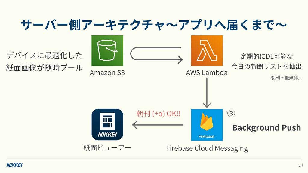 サーバー側アーキテクチャ〜アプリへ届くまで〜 Background Push ③ 朝刊 (+α...