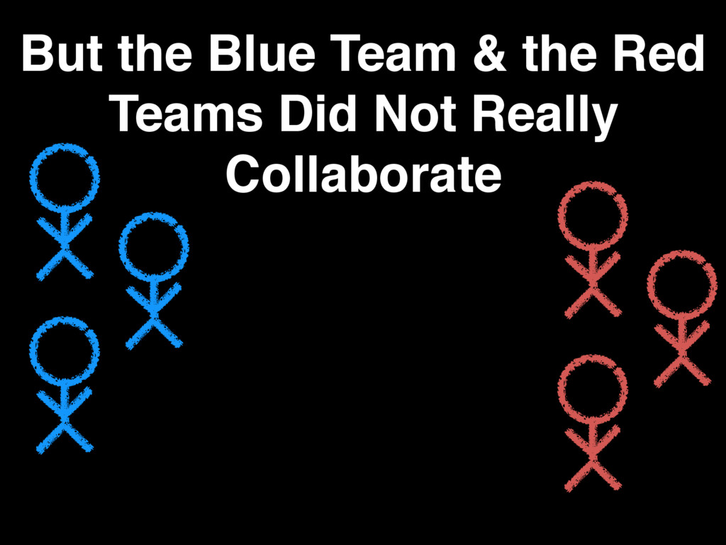 But the Blue Team & the Red Teams Did Not Reall...