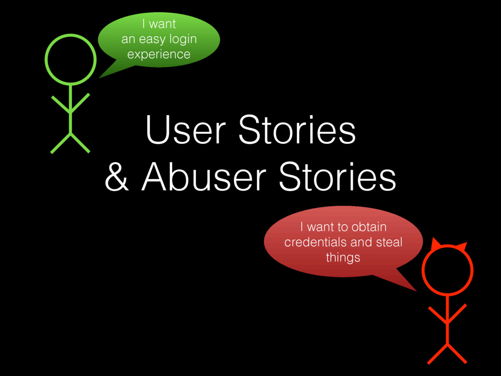 User Stories  & Abuser Stories I want an easy ...