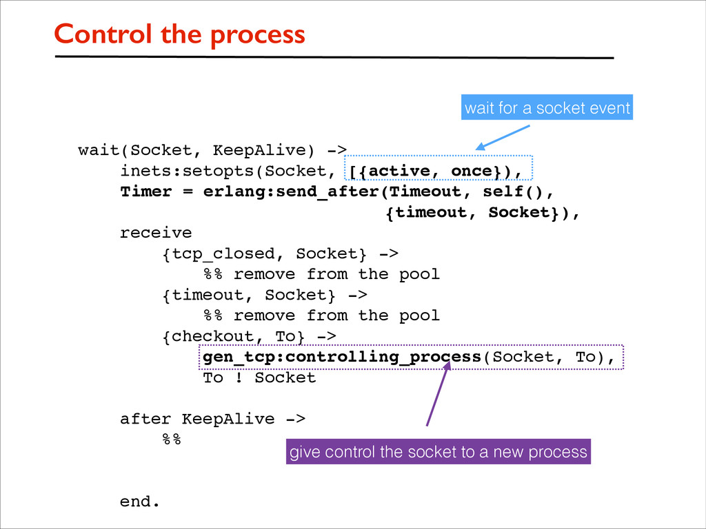Control the process wait(Socket, KeepAlive) ->!...