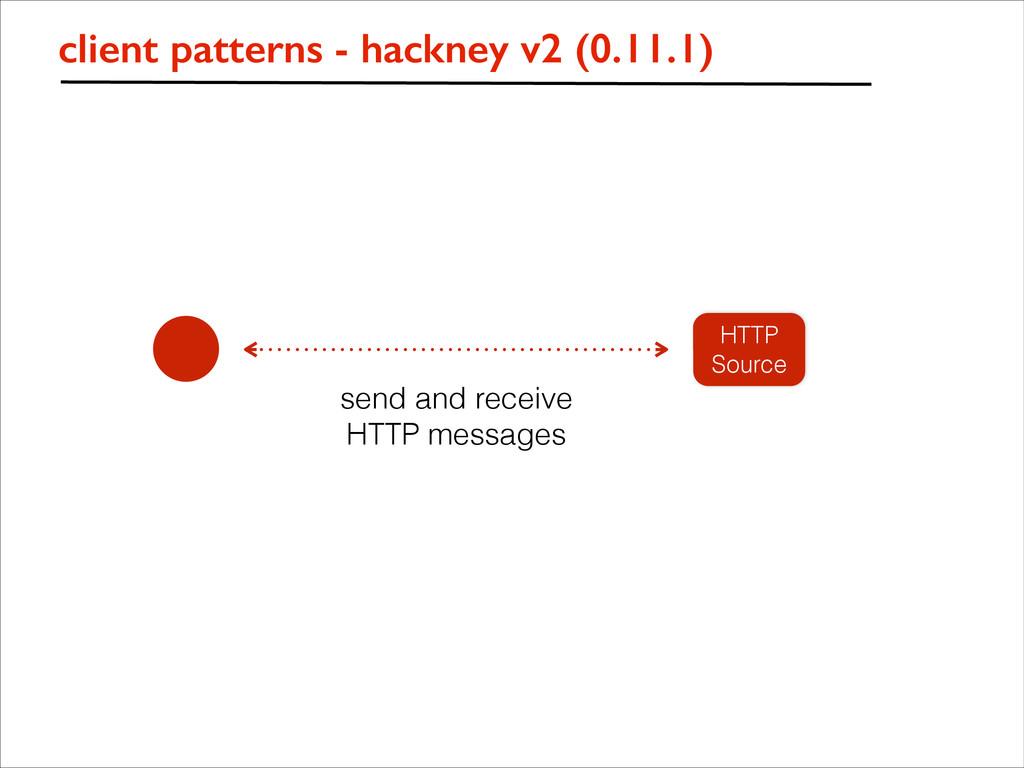 HTTP Source client patterns - hackney v2 (0.11....
