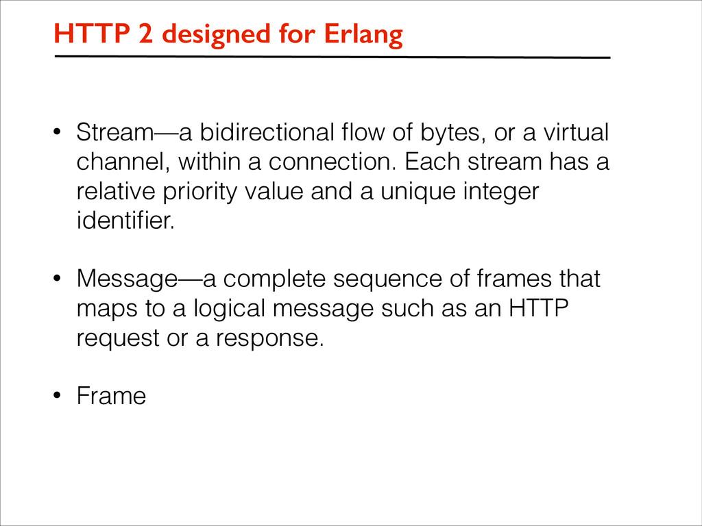 • Stream—a bidirectional flow of bytes, or a vir...