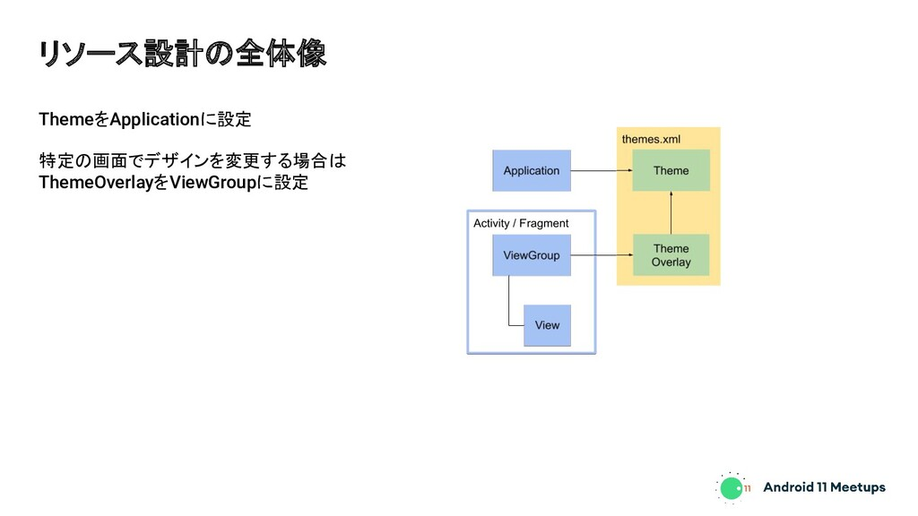 ThemeをApplicationに設定 特定の画面でデザインを変更する場合は ThemeOv...