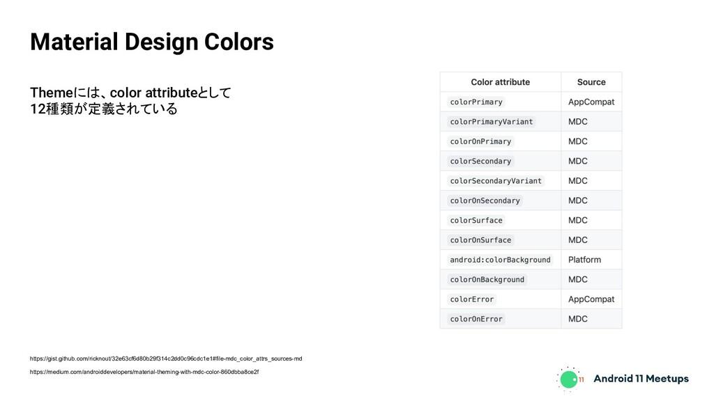 Themeには、color attributeとして 12種類が定義されている Materia...