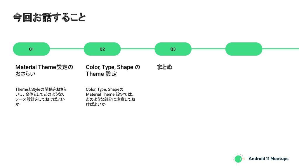 Material Theme設定の おさらい 今回お話すること まとめ Color, Type...