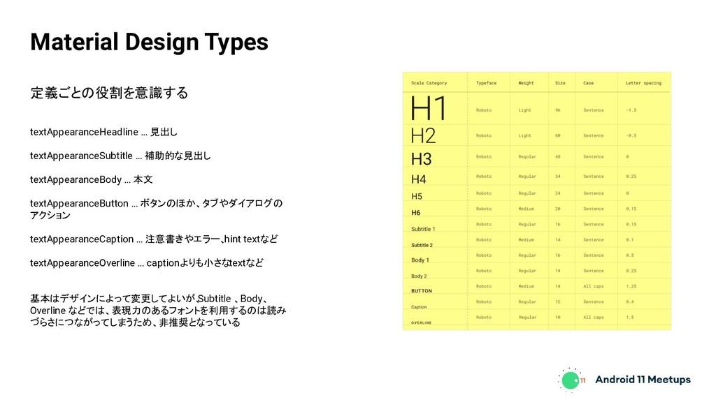 定義ごとの役割を意識する Material Design Types textAppearan...