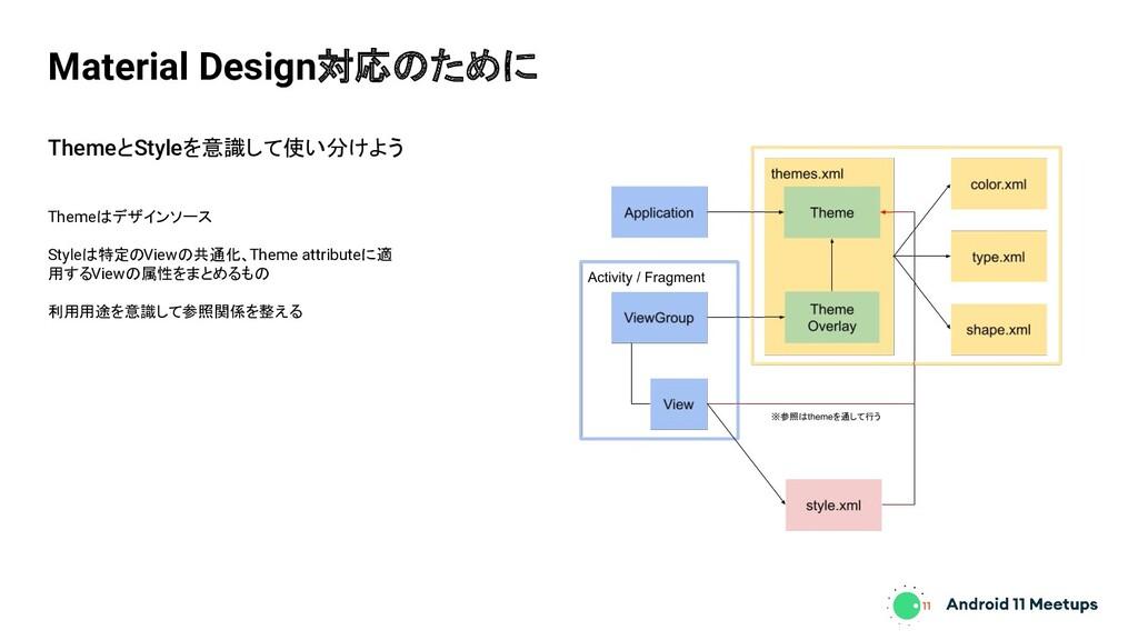 ThemeとStyleを意識して使い分けよう Material Design対応のために Th...