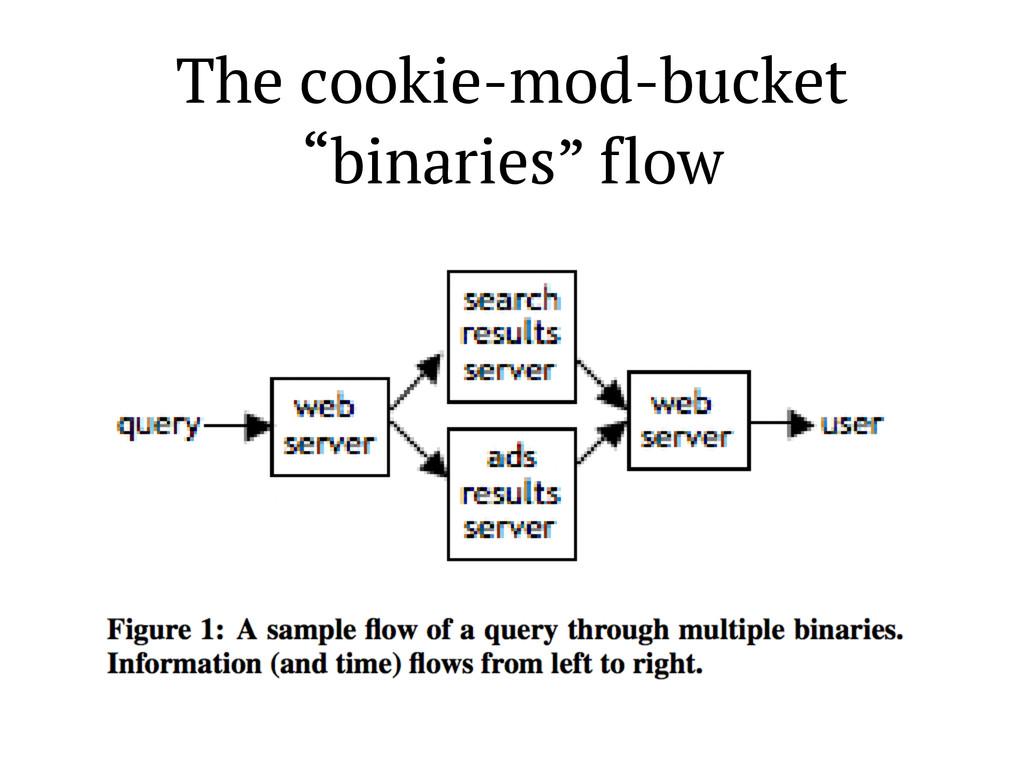 """The cookie-mod-bucket """"binaries"""" flow"""