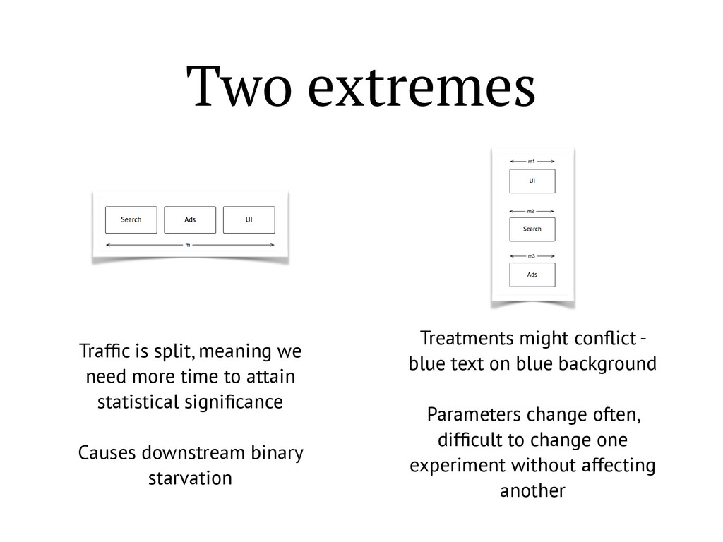 Two extremes Traffic is split, meaning we need m...