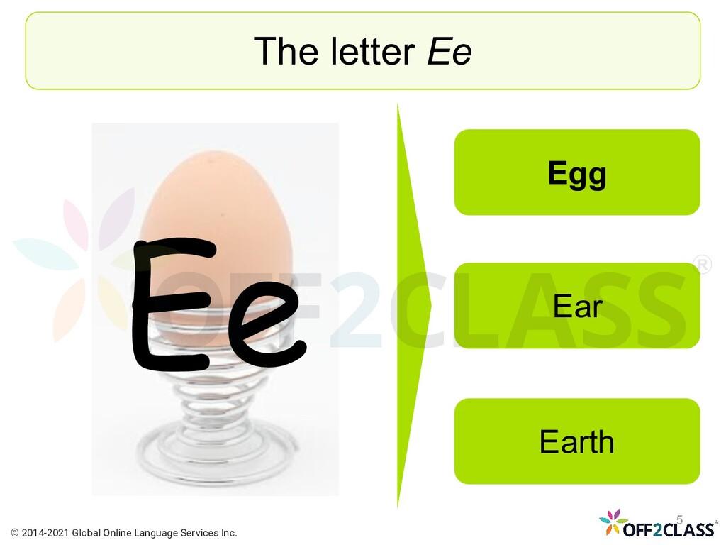 Ee The letter Ee Egg Ear Earth © 2014-2021 Glob...