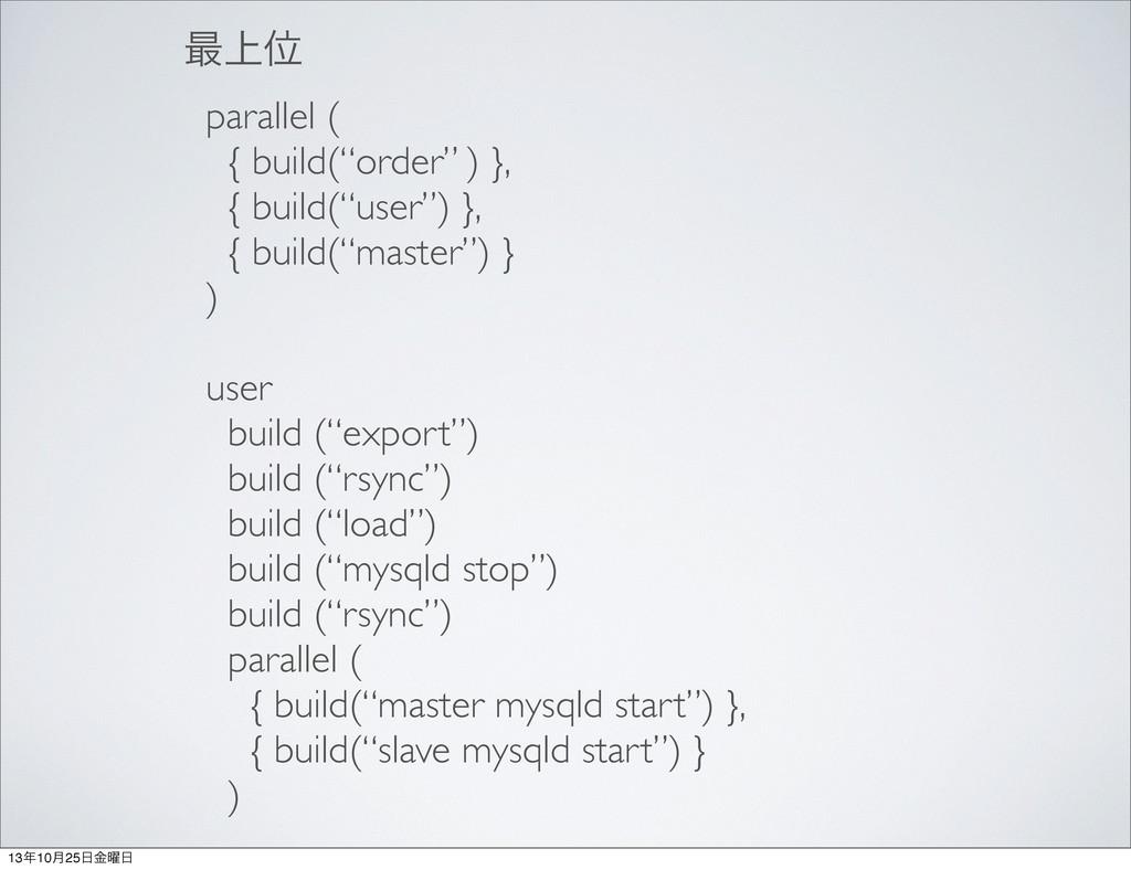 """࠷্Ґ parallel ( { build(""""order"""" ) }, { build(""""us..."""
