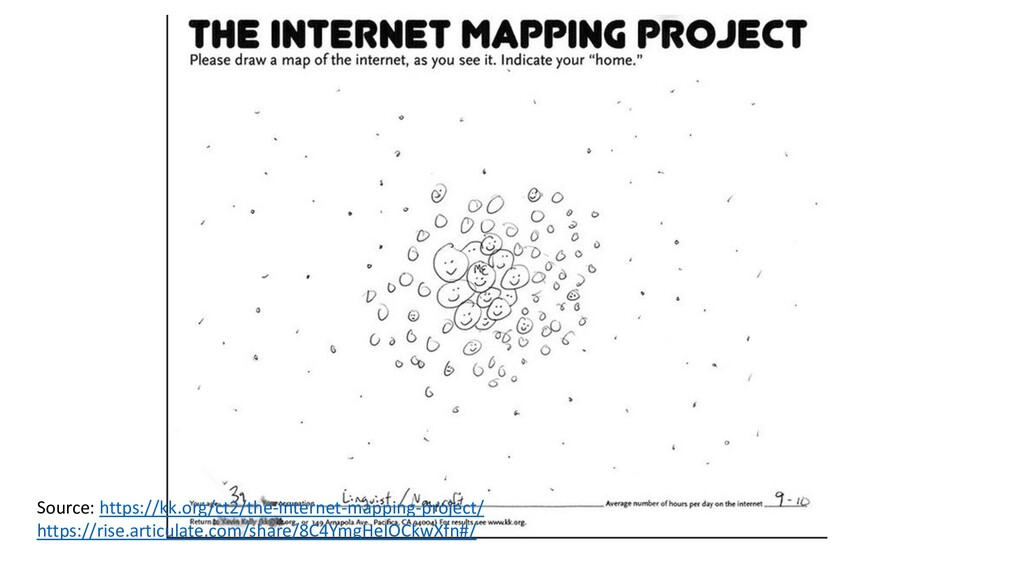 Source: https://kk.org/ct2/the-internet-mapping...