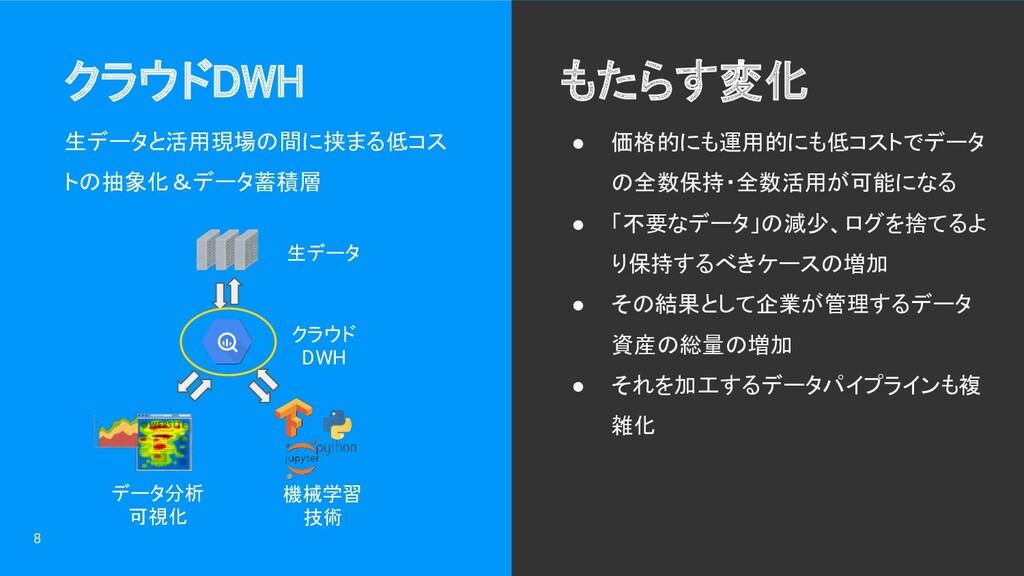 8 クラウドDWH もたらす変化 ● 価格的にも運用的にも低コストでデータ の全数保持・全...