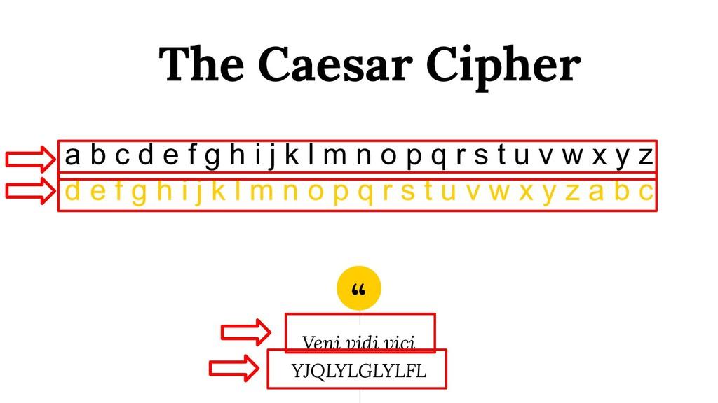""" Veni vidi vici YJQLYLGLYLFL The Caesar Cipher..."