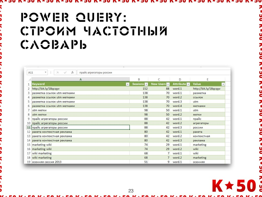 23 Power query: Ñòðрîèì ÷àñòîòíûé ñëîâàðрü