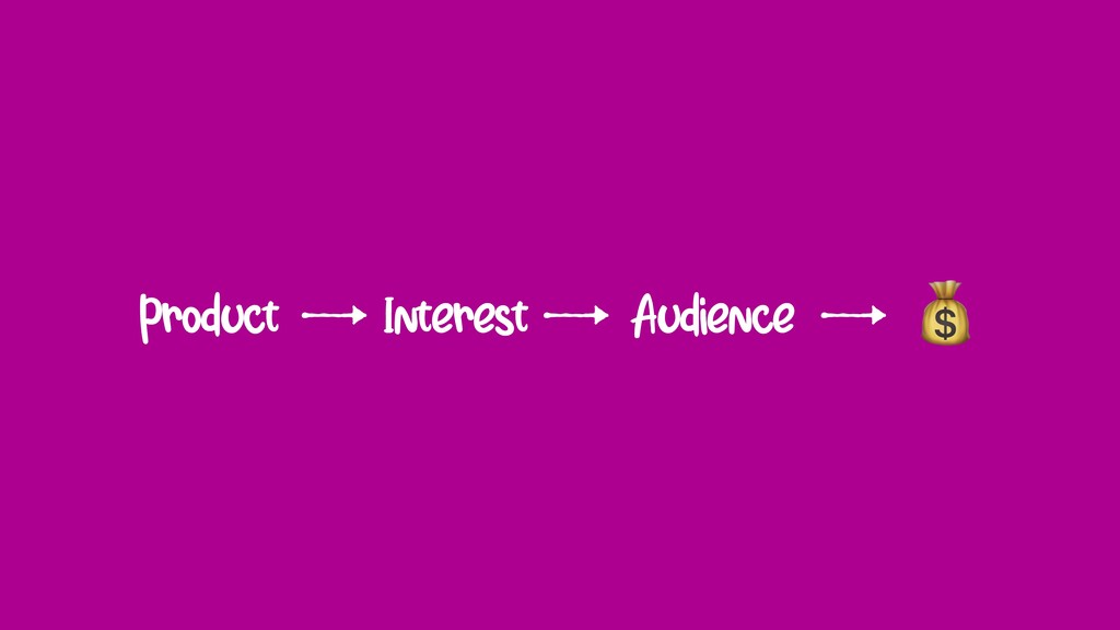 Product Interest Audience