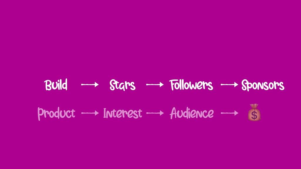 Product Interest Audience  Build Stars Follower...