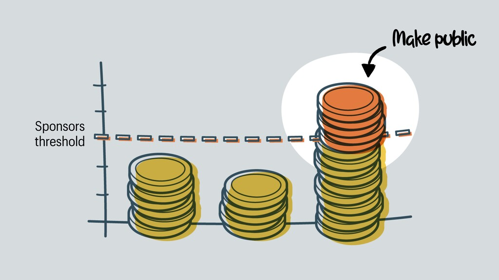 Make public Sponsors threshold