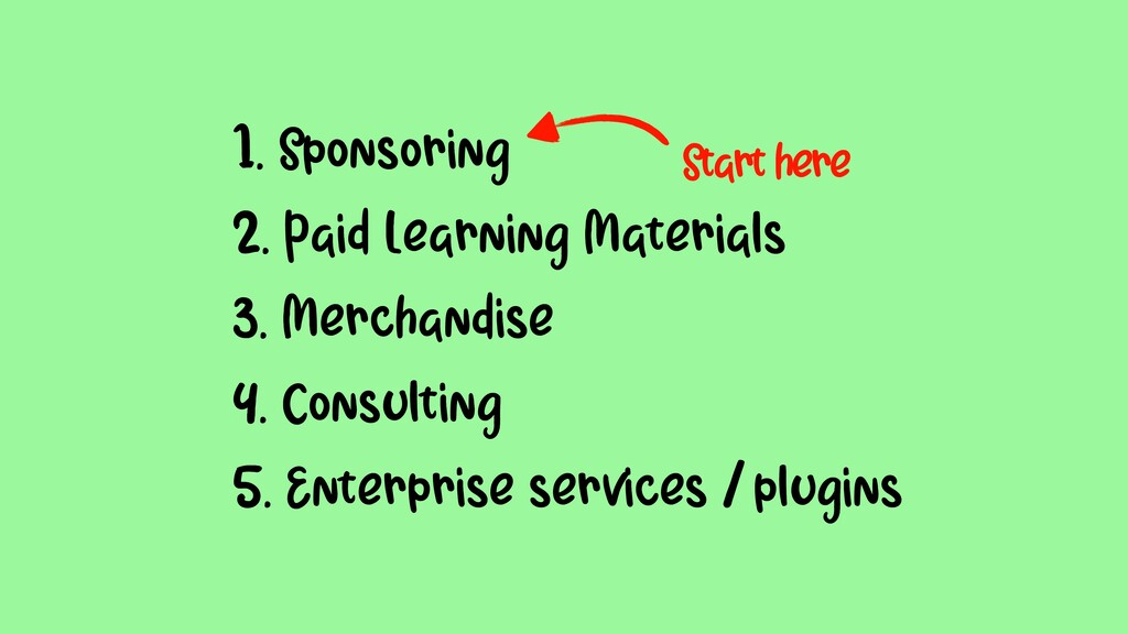 Start here •1. Sponsoring •2. Paid Learning Mat...
