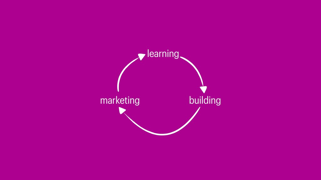 learning building marketing