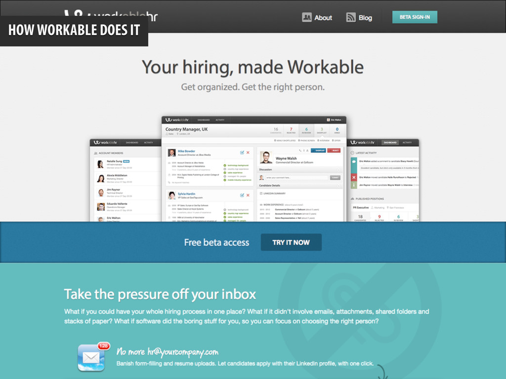 Marketing Site HOW WORKABLE DOES IT
