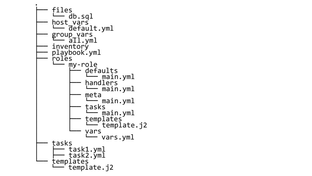 """. !"""""""" files # $"""""""" db.sql !"""""""" host_vars # $"""""""" de..."""