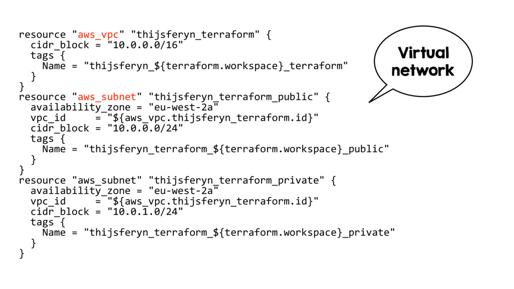 "resource ""aws_vpc"" ""thijsferyn_terraform"" { cid..."