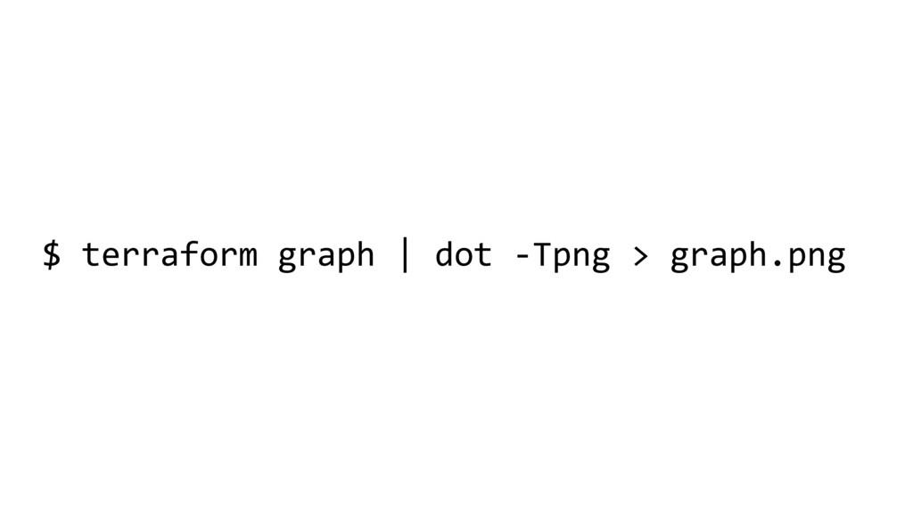 $ terraform graph | dot -Tpng > graph.png