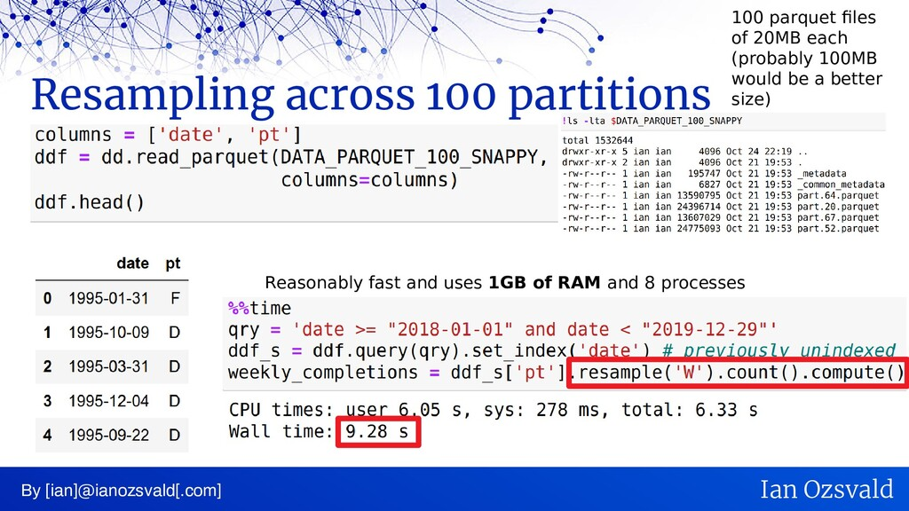 Resampling across 100 partitions By [ian]@ianoz...