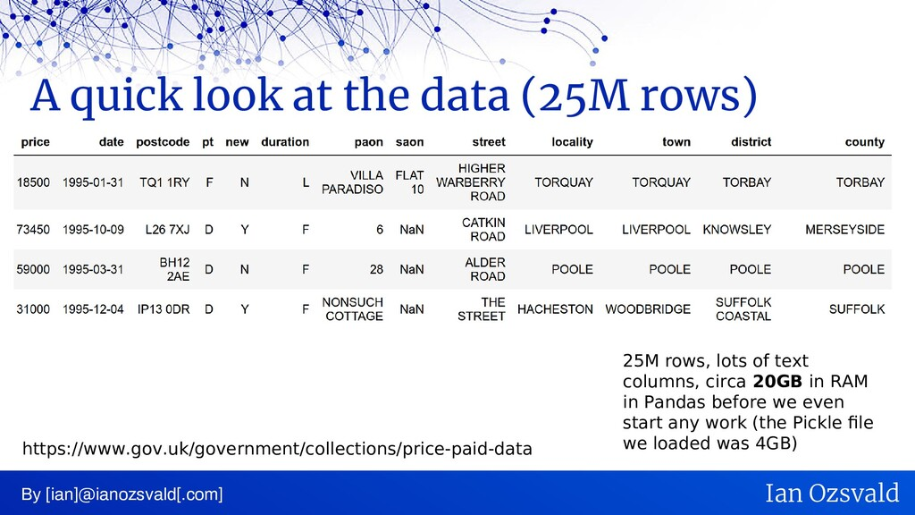 A quick look at the data (25M rows) By [ian]@ia...