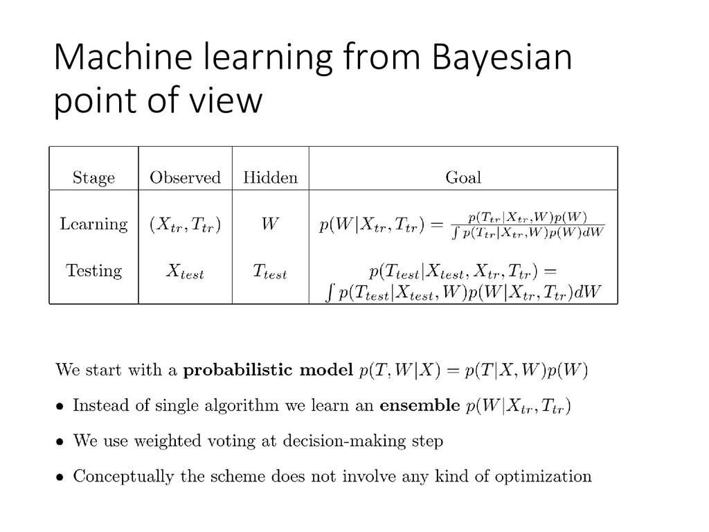 Machine learning from Bayesian point of view