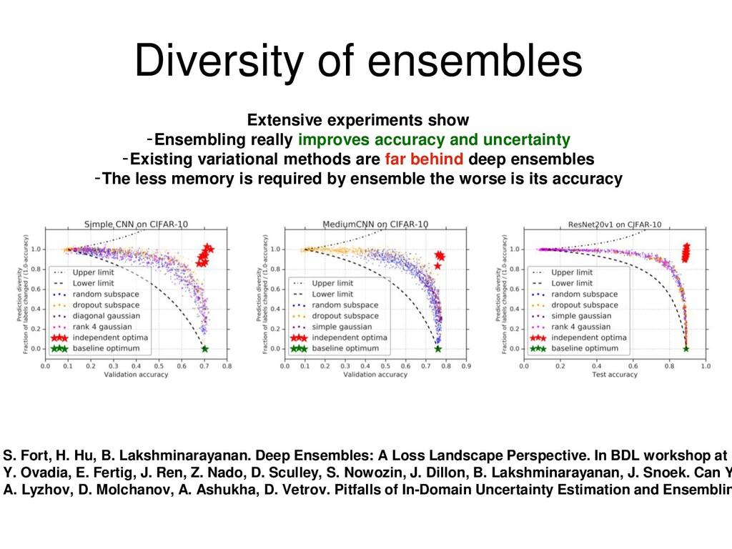 Diversity of ensembles Extensive experiments sh...