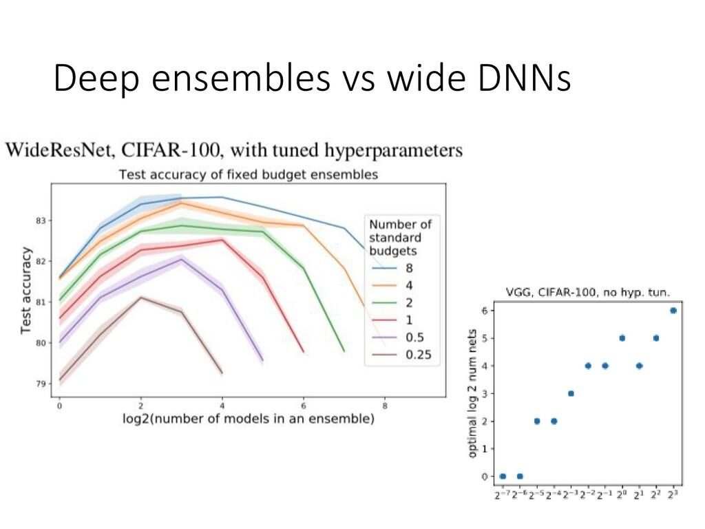 Deep ensembles vs wide DNNs