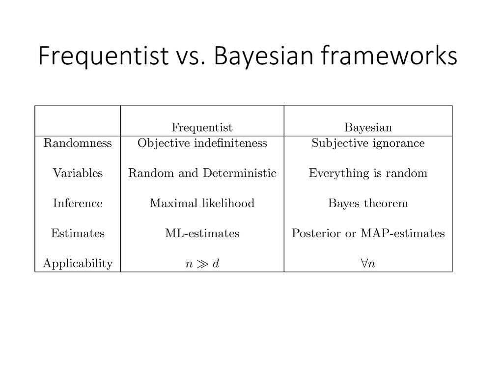Frequentist vs. Bayesian frameworks