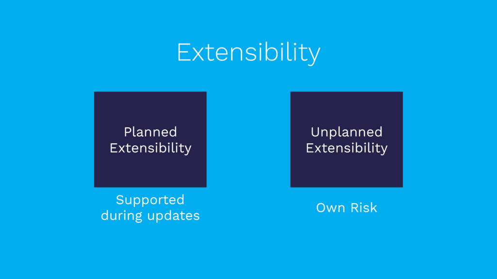 Extensibility Planned Extensibility Unplanned E...