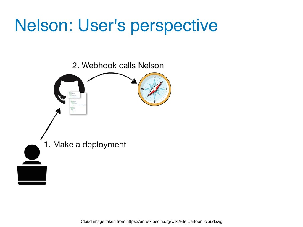 Nelson: User's perspective 1. Make a deployment...