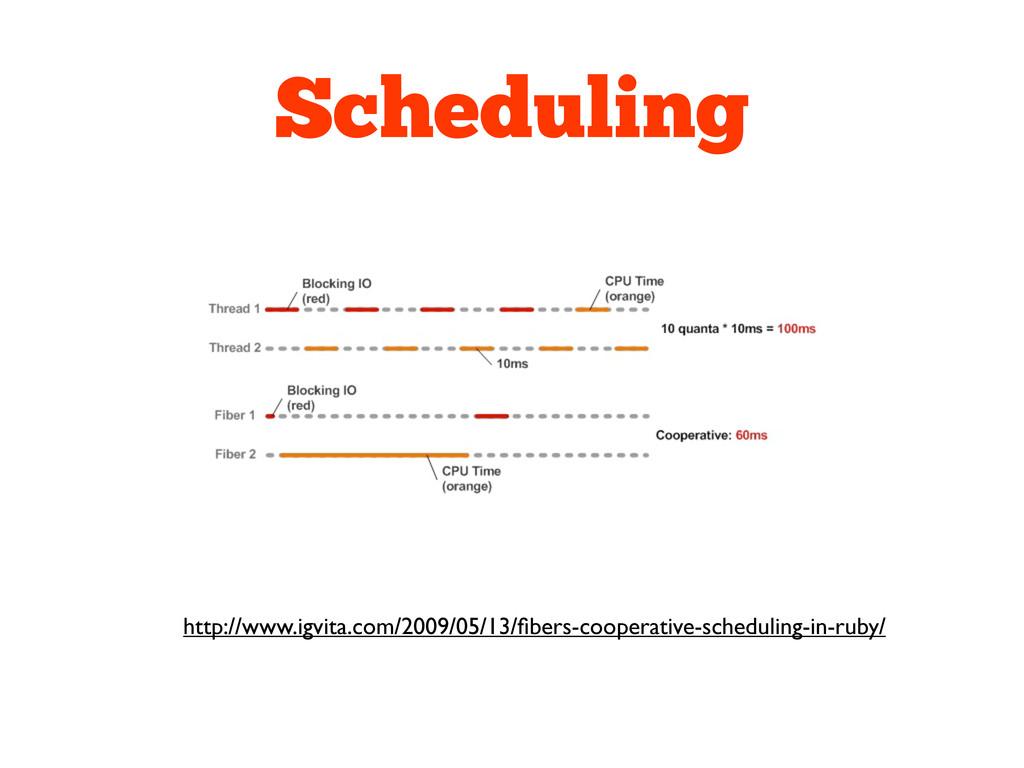 Scheduling http://www.igvita.com/2009/05/13/fibe...