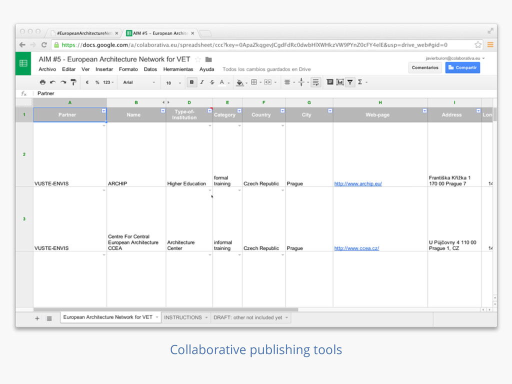 Collaborative publishing tools