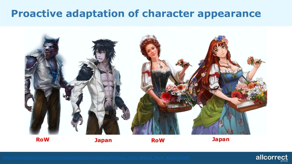 Proactive adaptation of character appearance ht...