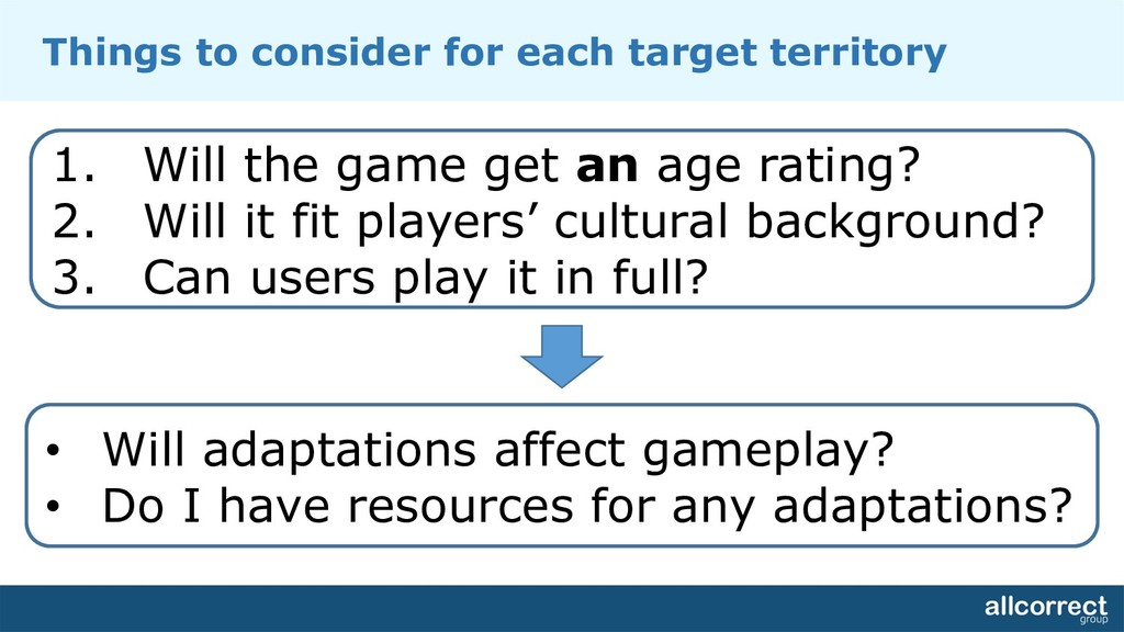 Things to consider for each target territory 1....
