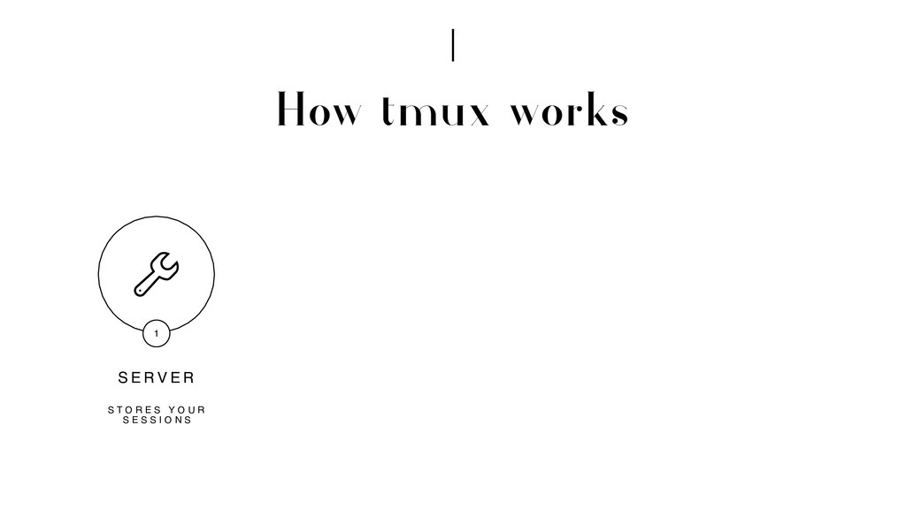 How tmux works S E R V E R 1 S T O R E S Y O U ...
