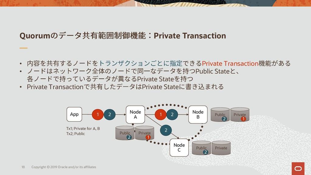 Quorum Private Transaction • Private Transactio...