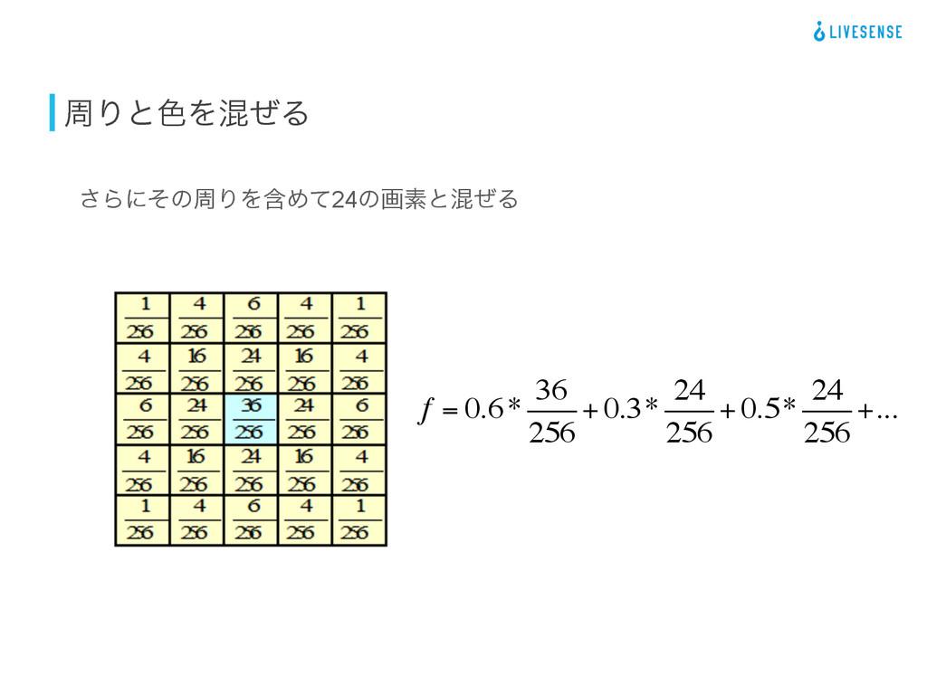 पΓͱ৭ΛࠞͥΔ ͞ΒʹͦͷपΓΛؚΊͯ24ͷըૉͱࠞͥΔ f = 0.6* 36 256 +...