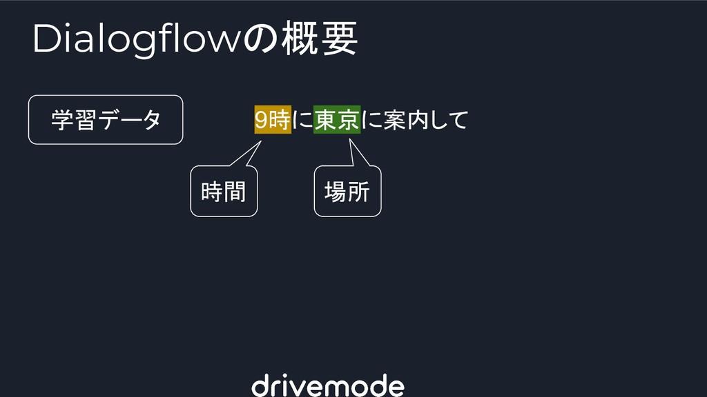 Dialogflowの概要 9時に東京に案内して 時間 場所 学習データ