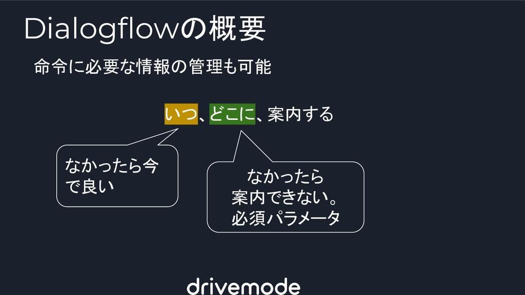 Dialogflowの概要 いつ、どこに、案内する なかったら今 で良い なかったら 案内でき...
