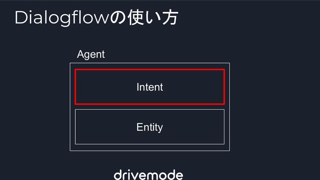 Intent Entity Agent Dialogflowの使い方