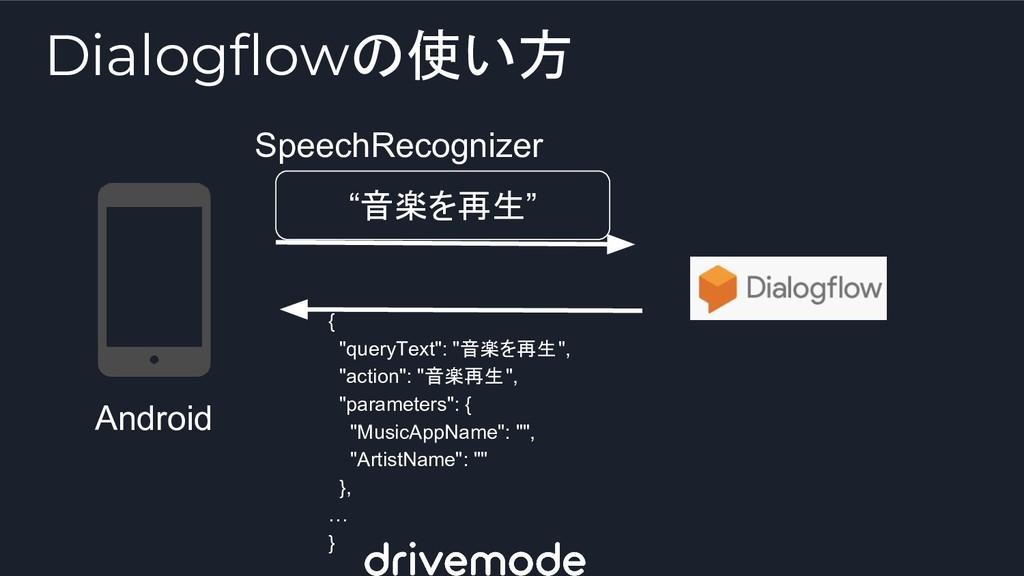 "Android SpeechRecognizer ""音楽を再生"" { ""queryText"":..."